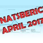 Blog Einnahmen April 2017
