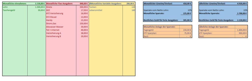 Excel monatlichen Kosten und Einnahmen übersicht