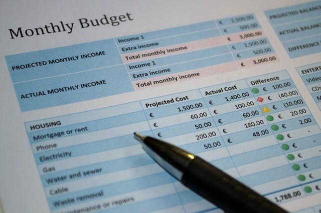 Ein Budget ist ein muss um Monatliche Ausgaben im Überblick zu behalten