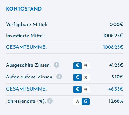 Viainvest P2P Monatsrückblick Juni 2021